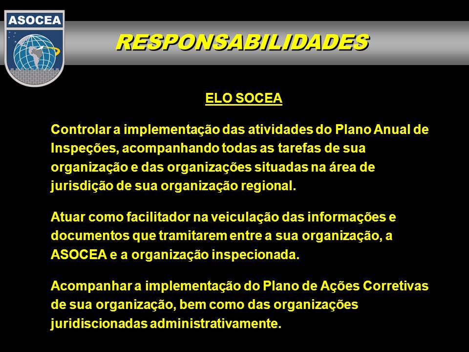 RESPONSABILIDADES ELO SOCEA Apoiar os INSPCEA do efetivo das organizações situadas na área de jurisdição de sua organização regional no cumprimento das tarefas definidas nesta instrução.