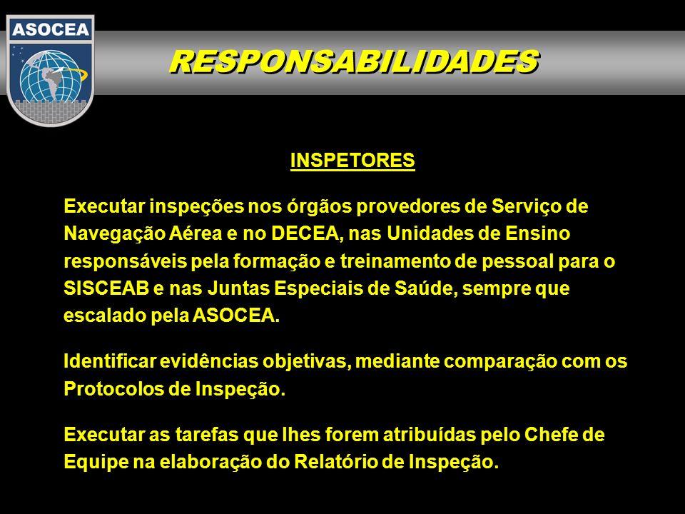 RESPONSABILIDADES INSPETORES Relatar, ao Chefe da ASOCEA, as infrações eventualmente detectadas durante as inspeções.