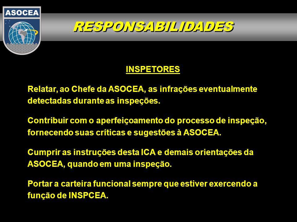 RESPONSABILIDADES CHEFE DE EQUIPE Coordenar as atividades de inspeção, orientando cada Inspetor e a organização inspecionada sobre suas responsabilidades em todas as fases do processo.