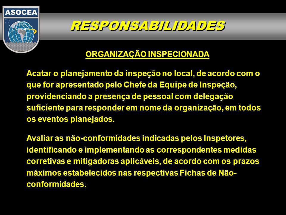 RESPONSABILIDADES ORGANIZAÇÃO INSPECIONADA Implementar todas as recomendações apresentadas pelos Inspetores.