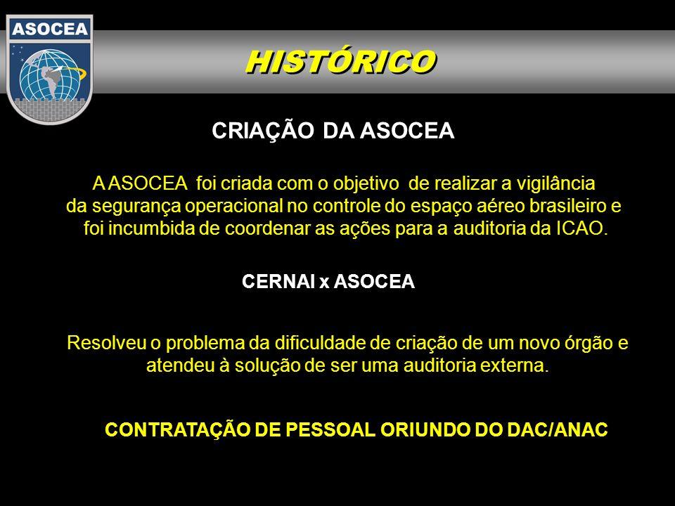 CONCEPÇÃO: Os inspetores (INSPCEA) são treinados pela ASOCEA e convocados para realizar as inspeções.