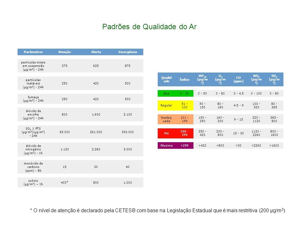 Água Portaria 518/04 resol.
