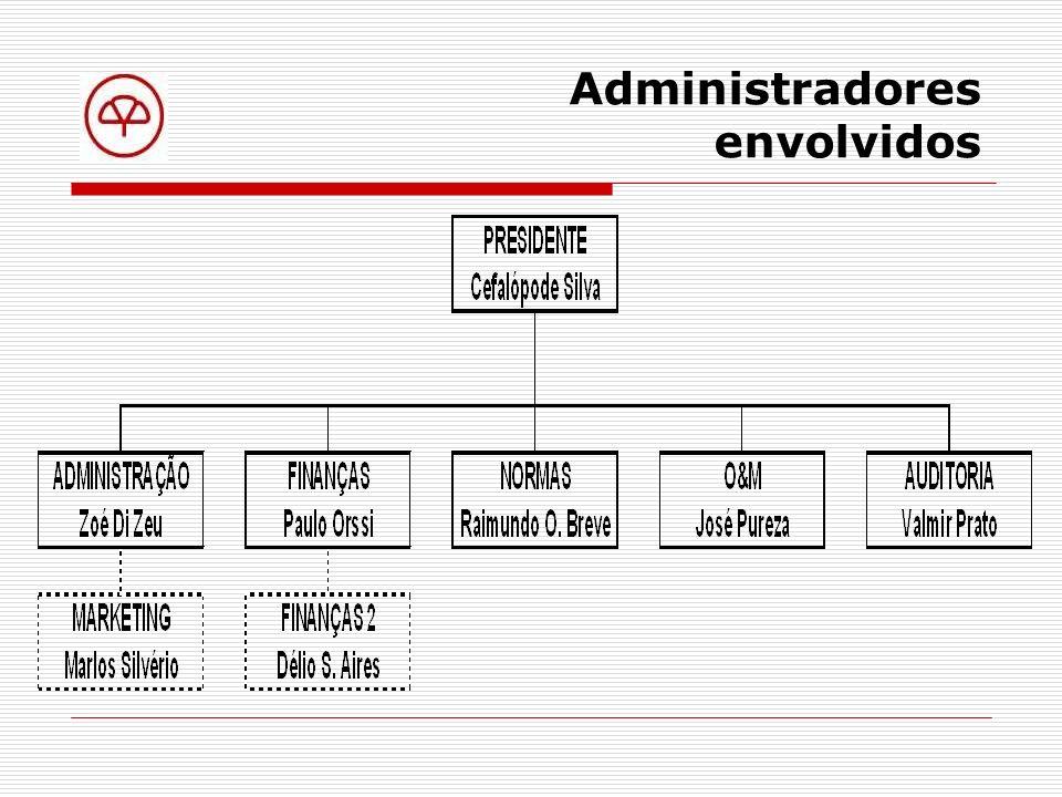 Providências preliminares Após análise dos Administradores envolvidos 1.