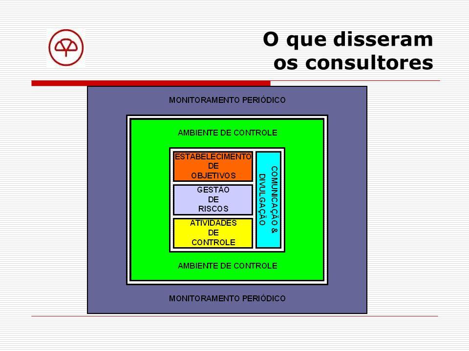 Elementos do COSO 1º Elemento do COSO Estabelecimento de Objetivos Se refere à formalização periódica dos objetivos estratégicos, com base nos quais devem ser identificados, avaliados e gestionados os riscos, ou seja, as ameaças externas e internas que se contrapõem à consecução dos objetivos