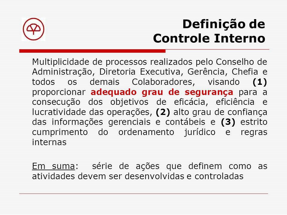 Premissas Básicas Nenhuma atividade econômica pode sobreviver sem uma definição de parâmetros, de regras, de controles e de normas de funcionamento (Procedimentos e Controles) Nenhum conjunto de parâmetros, regras, controles e normas é auto-suficiente; é preciso que existam meios e procedimentos para verificar se eles estão sendo seguidos (Monitoramento) Faz-se necessário estabelecer um adequado Sistema de Controle Interno (Procedimentos + Monitoramento)