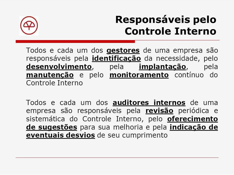 Circular SUSEP 249, de 20/02/04 Aspectos Gerais Objetivo Determinou a implantação e implementação de Sistema de Controles Internos efetivos e consistentes nas seguradoras Essência Não definiu como implantar, porém estabeleceu os conceitos a seguir.