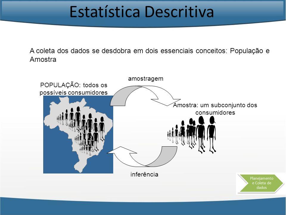 Estatística Descritiva População: é um conjunto de indivíduos ou objetos que apresentam pelo menos uma característica em comum.