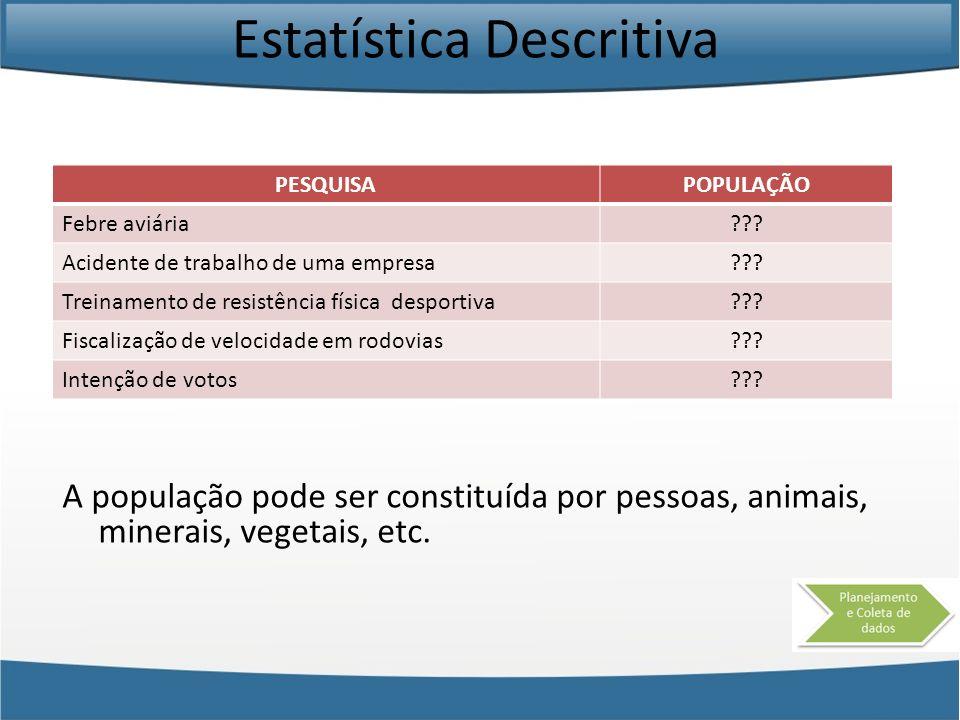 Estatística Descritiva A amostra é o subconjunto da população, ou seja, é um conjunto de elementos extraídos da população.