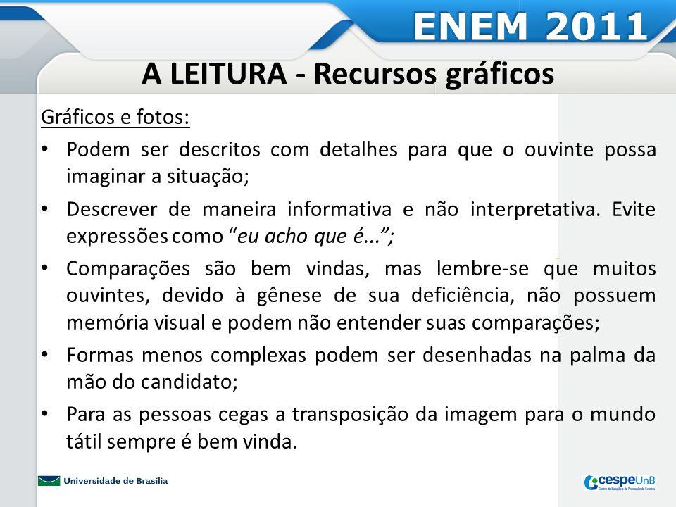 Atividade Prática 1 - Recursos gráficos ENEM 2011