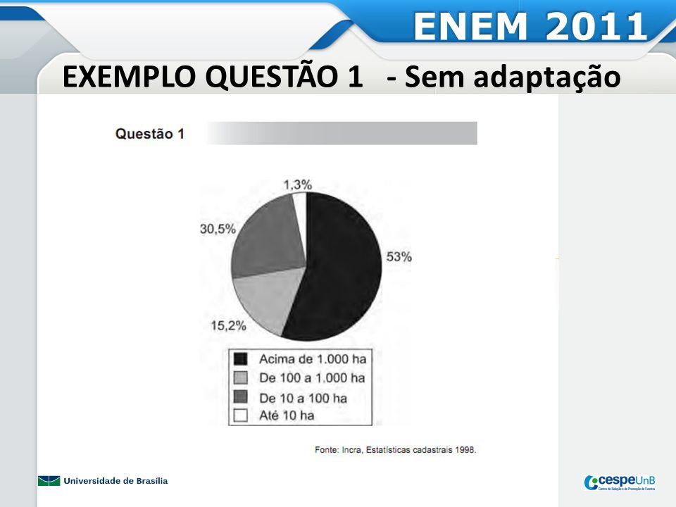 EXEMPLO QUESTÃO 1 - Com adaptação ENEM 2011