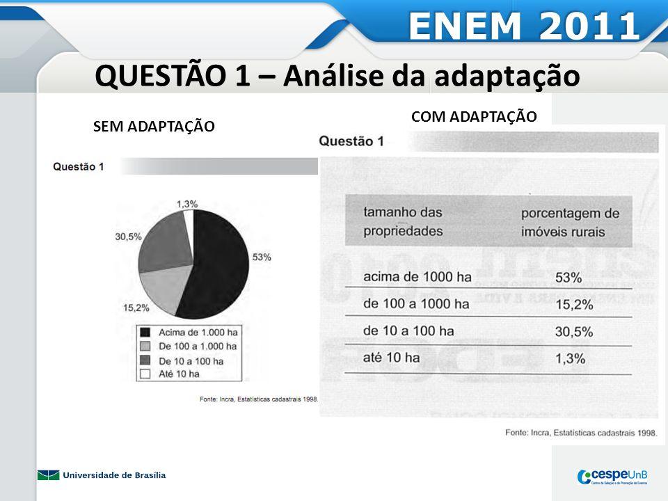 EXEMPLO QUESTÃO 2 - Sem adaptação ENEM 2011