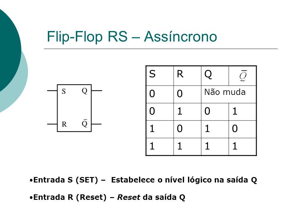 CLKSRQ 00 Não muda 0101 1010 1111 Flip-Flop RS – Síncrono