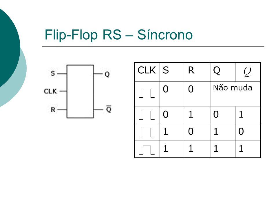 Memória de um Bit ENDEND StatusL/EOper.Descrição 1Hab.0LeituraSe a entrada de clock do flip-flop é zero, o valor da saída não muda, quaisquer sejam os valores das entradas.