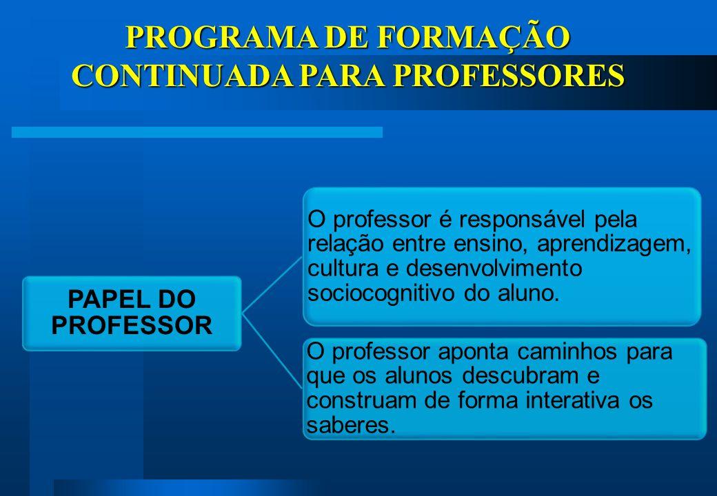 A partir do 2º encontro de formação, o professor deverá levar o documento: Diretrizes Curriculares para o Ensino Fundamental.