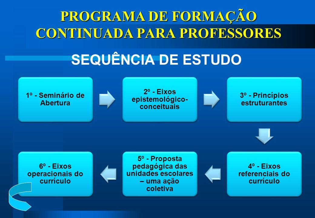 PROGRAMA DE FORMAÇÃO CONTINUADA PARA PROFESSORES CARGA HORÁRIA (ano letivo 2012) TOTAL – 48 HORAS Centro de Formação 24 HORAS Unidade Escolar 24 HORAS