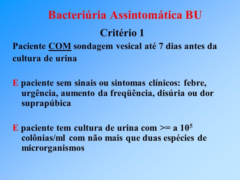 Bacteriúria Assintomática BU Critério 2 SEM Paciente SEM sondagem vesical nos 7 dias antes da cultura de urina E paciente sem sinais ou sintomas clínicos: febre, urgência, aumento da freqüência, disúria ou dor suprapúbica DUAS E paciente tem DUAS culturas de urina com >= a 10 5 colônias/ml do mesmo microrganismo e com não mais que duas espécies de microrganismos