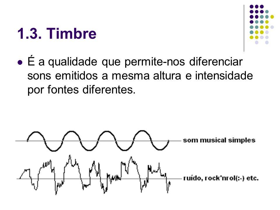 Eco Um mesmo som é diferenciado por nossos sentidos quando o tempo que chegam aos ouvidos é maior ou igual a 0,1 s.