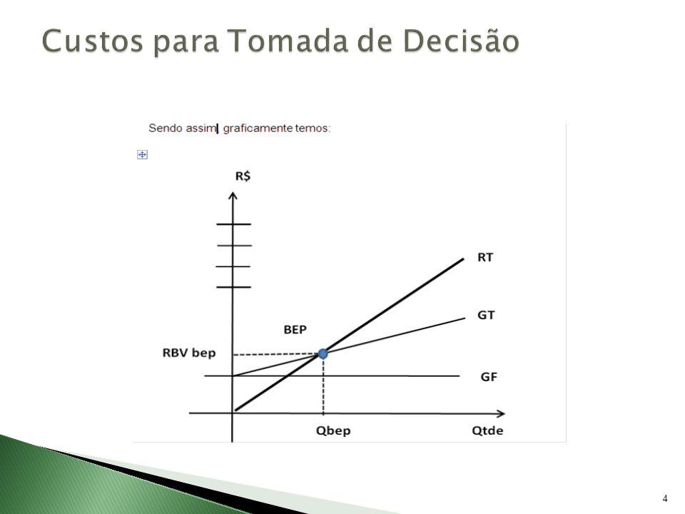 5 O gráfico mostra que, naturalmente, as receitas devem crescer mais que os gastos, levando a empresa, pelo crescimento nas vendas, a ter lucro.