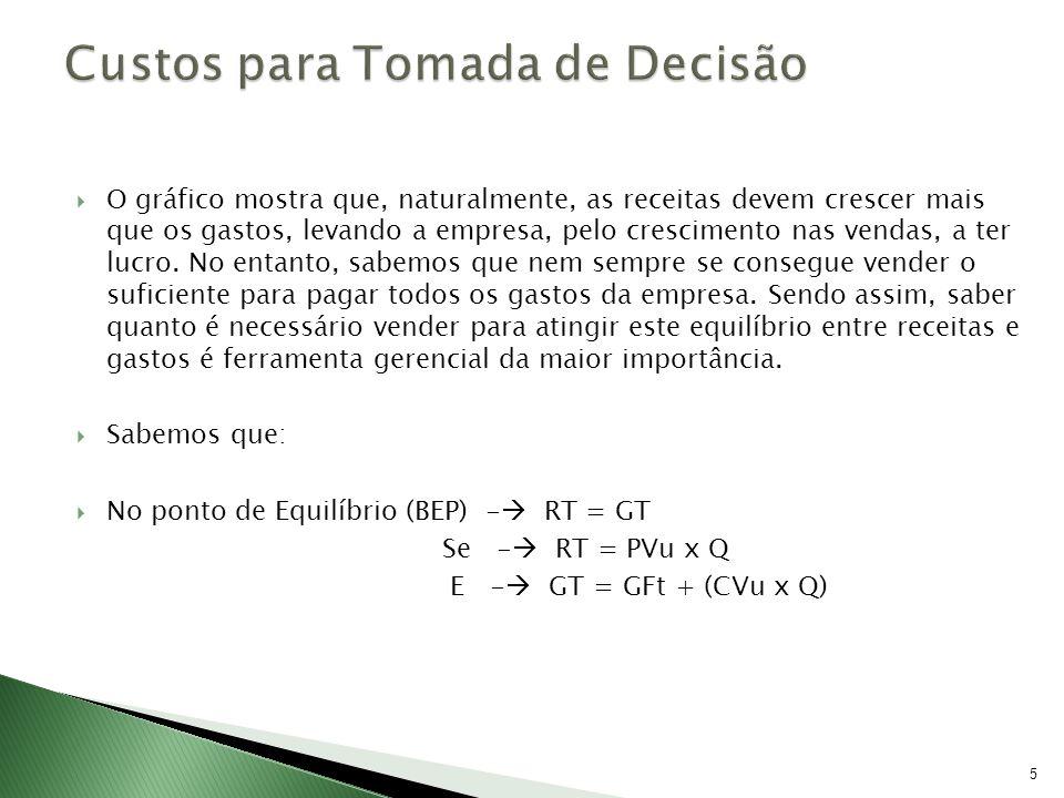 6 Qtde (BEP) = ____GFt__________ sendo: (PVu – Cvu) RT = Receita Total obtida com as vendas GT = Gasto Total ( gasto fixo total + custo variável total) PVu = Preço de Venda a Vista de cada unidade CVu = Custo Variável unitário Q = Quantidade a ser produzida (e vendida) GFt = Gasto Fixo TotalQtde (BEP) = Quantidade a vender para atingir o BEP.