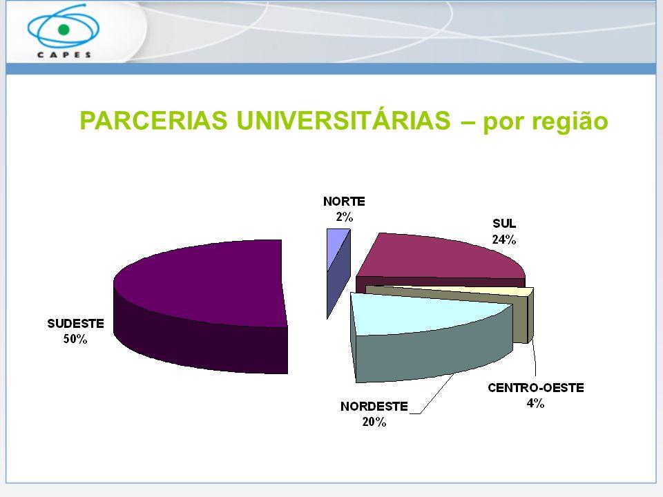 PARCERIAS UNIVERSITÁRIAS – por área