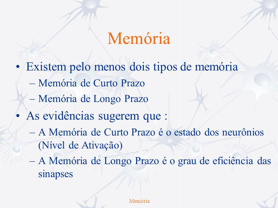 Memória de Longo Prazo A eficiência das sinapses é reforçada quando o neurônio pós-sináptico dispara ao mesmo tempo ou logo após o neurônio pré-sináptico.
