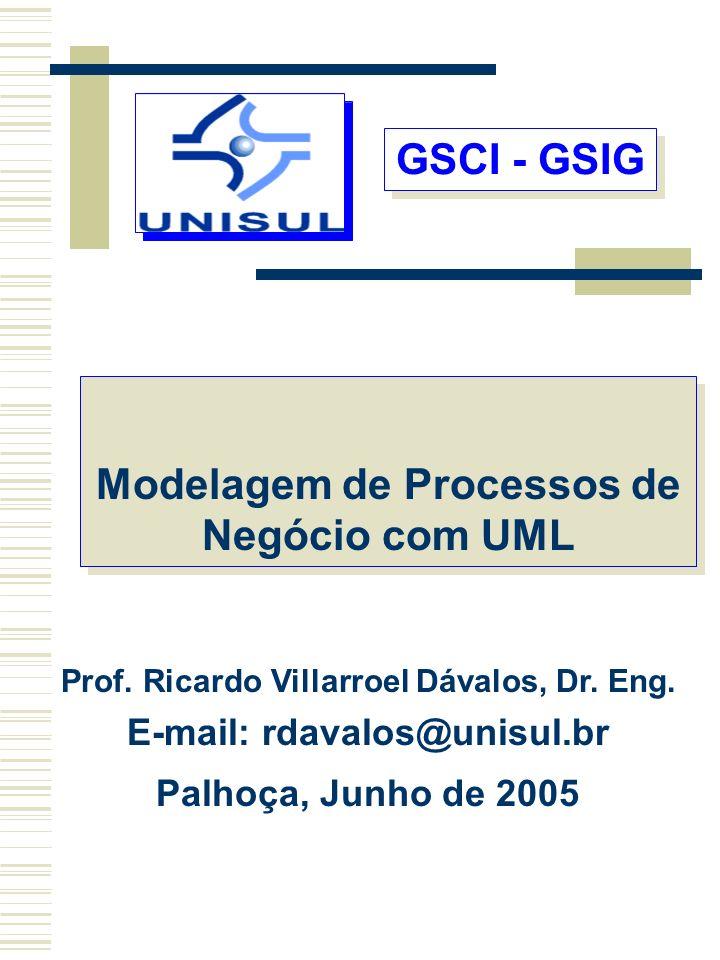 GSCI - GSIG GSCI - GSIG Prof.Ricardo Villarroel Dávalos, Dr.