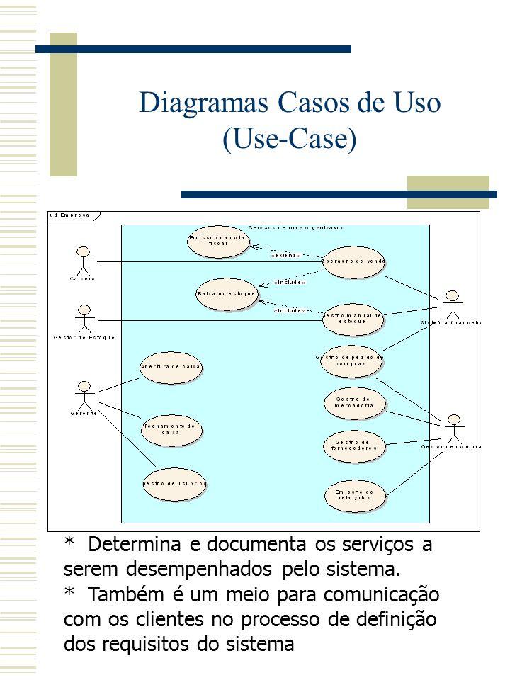 Diagramas Casos de Uso (Use-Case) * Determina e documenta os serviços a serem desempenhados pelo sistema.
