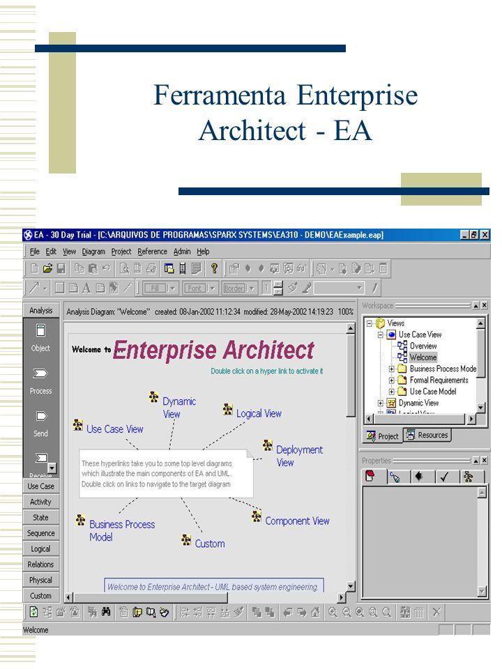 Ferramenta Enterprise Architect - EA