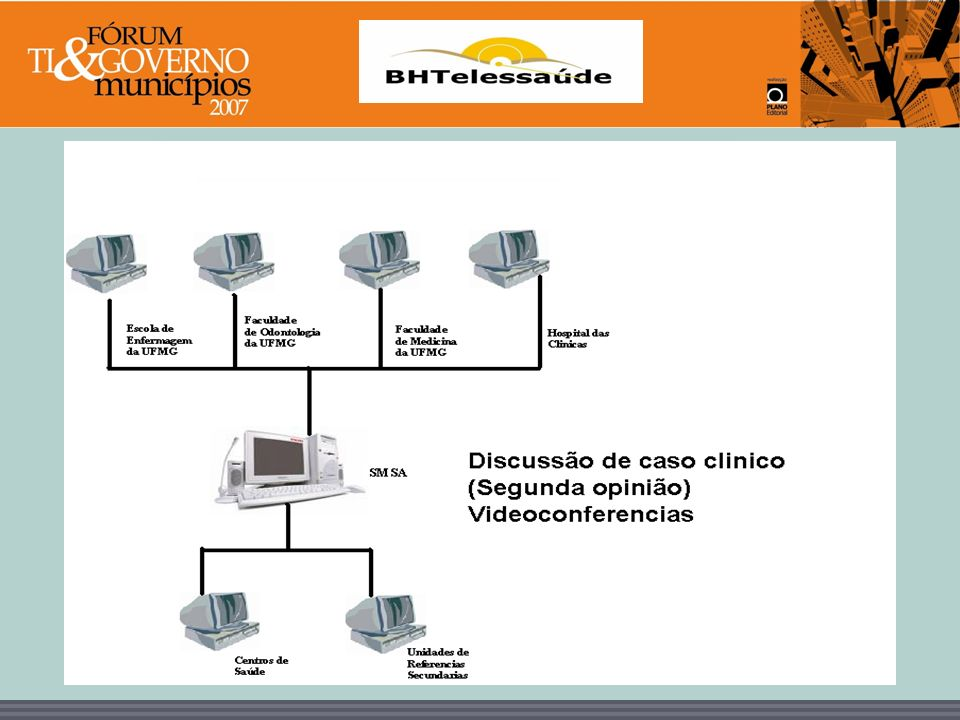 BHTelessaúde MODALIDADES DO BHTELESSAÚDE TELECONSULTORIAS ON LINE OFFLINE VIDEOCONFERENCIAS AREAS DE APLICAÇÃO TELEMEDICINA TELENFERMAGEM TELESSAÚDE BUCAL