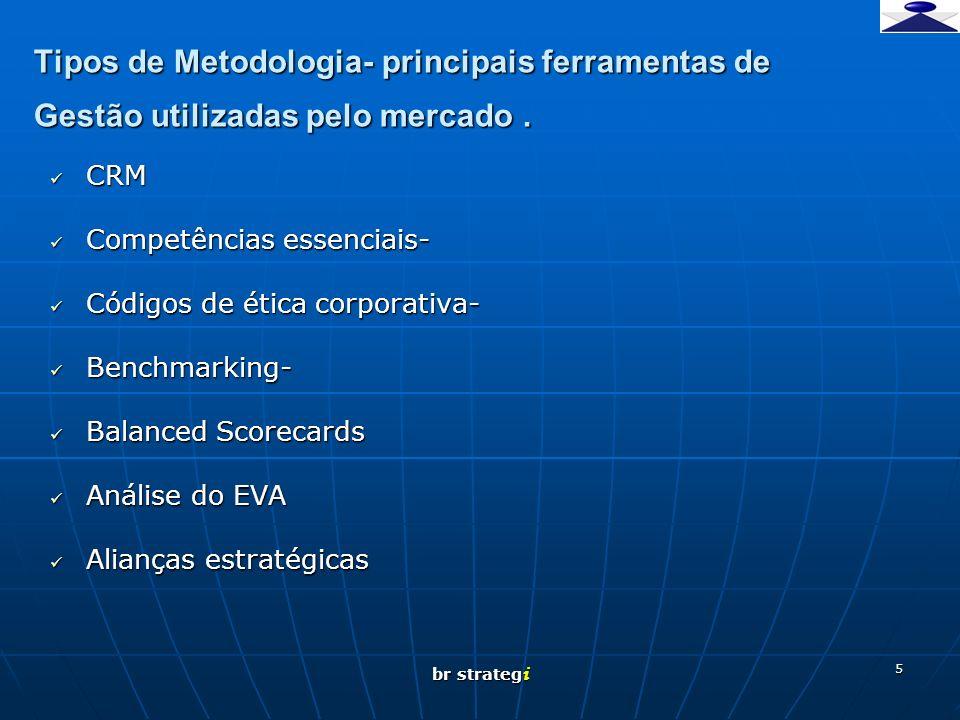 br strateg i 6 Tipos de Metodologia- principais ferramentas de Gestão utilizadas pelo mercado.