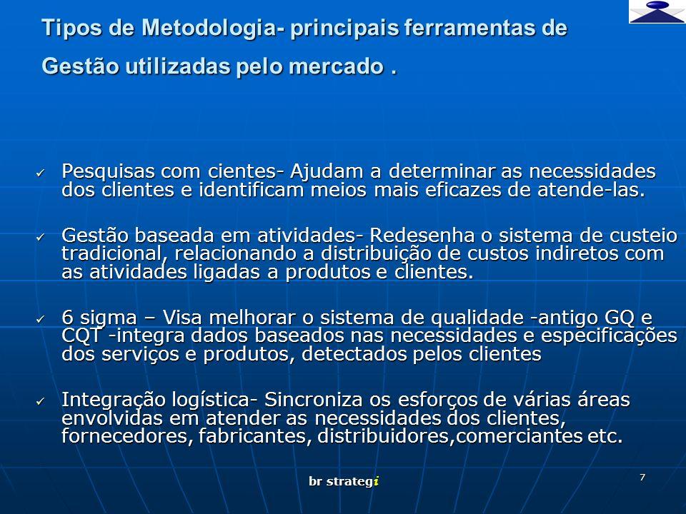 br strateg i 8 Tipos de Metodologia- principais ferramentas de Gestão utilizadas pelo mercado.