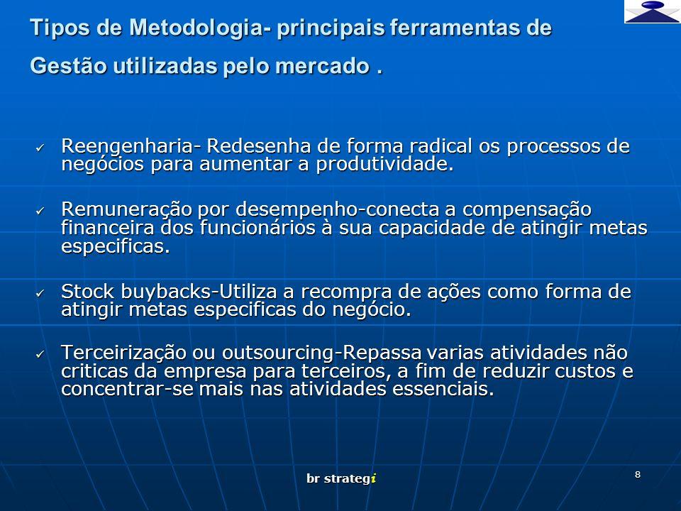 br strateg i 9 Tipos de Metodologia- principais ferramentas de Gestão utilizadas pelo mercado.