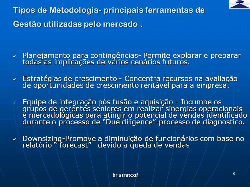 br strateg i 10 Tipos de Metodologia- principais ferramentas de Gestão utilizadas pelo mercado.