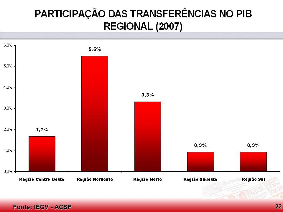 Conselho Consultivo do SCPC Fonte: IBGE – PESQUISA MENSAL DE COMÉRCIO NACIONAL / IEGV - ACSP Variação do volume de vendas no comércio varejista no Brasil (*) Agosto 2007/2006 23