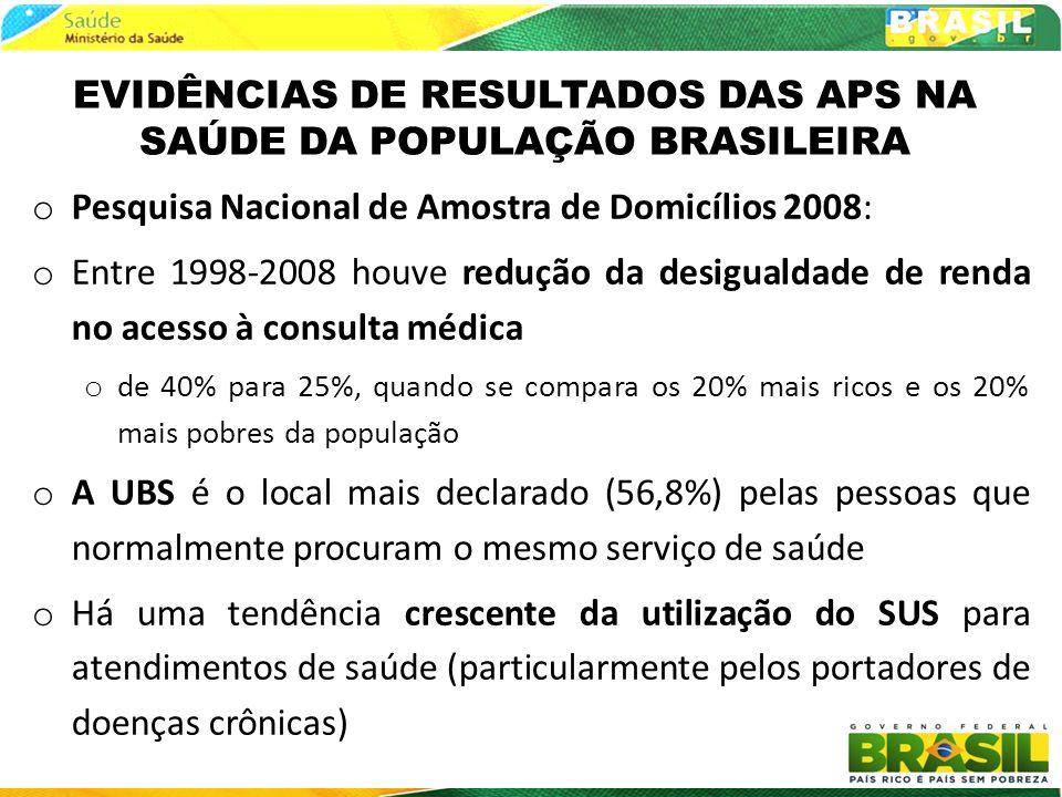 Análise dos dados da Pesquisa Nacional de Demografia e Saúde da Criança e da Mulher (PNDS, 2008) o A cobertura da ESF está associada a melhoria do PRÉ- NATAL: o 14% mais gestantes vacinadas contra tétano o 69% menos gestantes sem pré-natal nos municípios com grandes coberturas (70% ou mais)(DATASUS) o O impacto é mais significativo em municípios com maior cobertura pela ESF e com menor IDH: o Ampliou: cobertura vacinal e de pré-natal o Reduziu: mortalidade infantil, desnutrição proteico-calórica e gravidez na adolescência 14