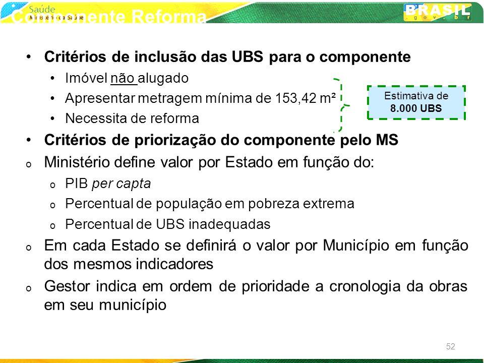 Município seleciona no sistema serviços de reforma que pretende realizar por UBS Sistema define valor do repasse conforme padrões respeitando mínimo e máximo Reforma: Mínimo de R$ 30 mil Máximo de R$ 150 mil Média: R$ 60 mil 53 Componente Reforma