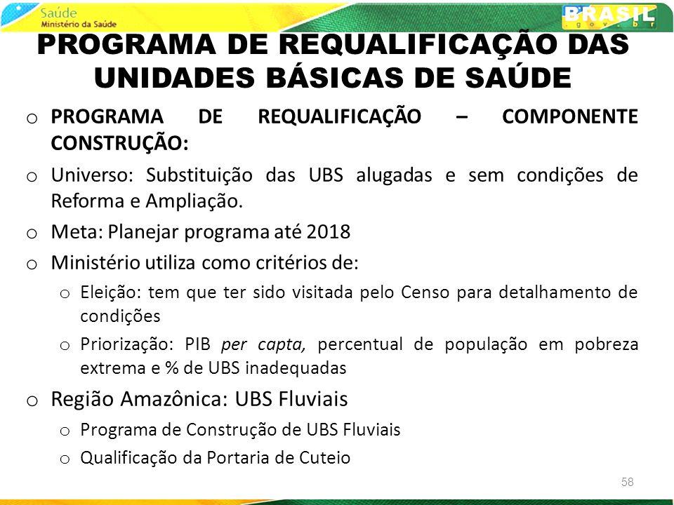 ACESSO E QUALIDADE PROGRAMA DE REQUALIFICAÇÃO DAS UNIDADES BÁSICAS DE SAÚDE