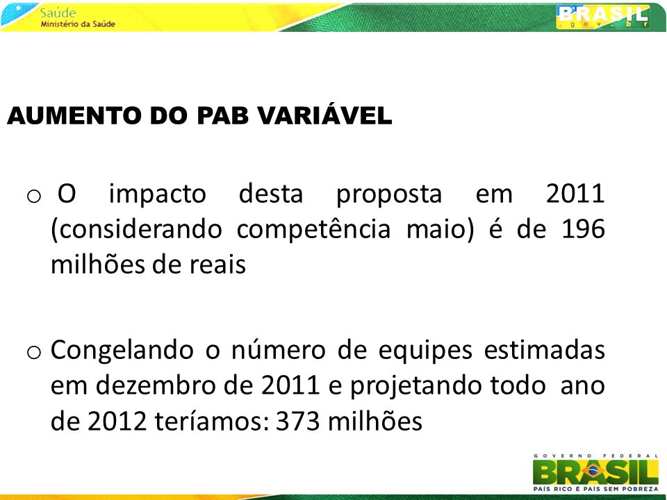 PAB VARIÁVEL TIPOVALOR 2010 VALOR 2011 AUMENTO Agente Comunitário de Saúde7147505% Equipe de Saúde Bucal Mod.