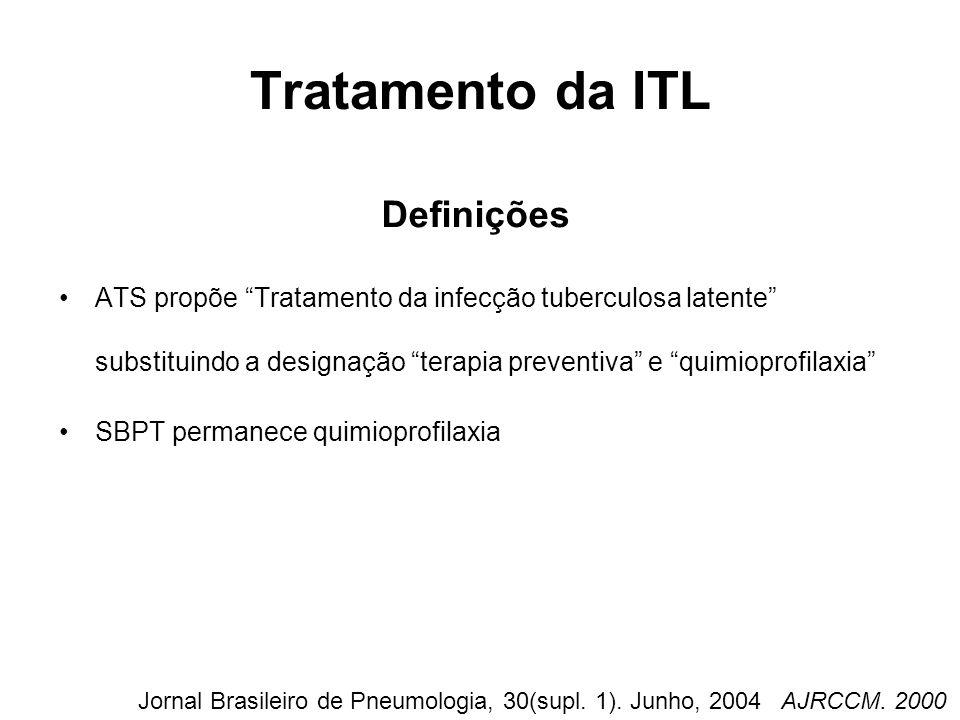 Tratamento da ITL - Histórico 1965: ATS- tratar ITL aqueles com tuberculose prévia não tratada, conversores recentes ao PPD e crianças 1967: Extensão para tratar todos os TST 10 mm 1974:CDC e ATS recomendam avaliação clínica e laboratorial pretratamento para evitar risco hepatite –Tratamento recomendado para pessoas 35 anos 1983: CDC recomenda monitorização clínica e laboratorial de pessoas 35 anos 1998: CDC recommenda 2 meses de rifampicina+pirazinamida como opção para pacientes infectados pelo HIV 2000:CDC and ATS: Isoniazida 9 meses é preferível 2ª opção: Rifampicina + Isoniazida 2 meses ou Rifampicina 4 meses 2001/ 2003: Desencorajam RMP+PZA, devido a casos de lesão hepática e morte MMWR June 9, 2000; 49(No.