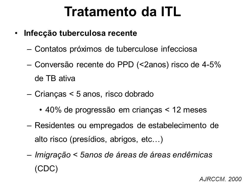 Condições clínicas subjacentes que aumento o risco de progressão da ITL para tuberculose doença –Indivíduos infectados pelo HIV (7-10% por ano) –História de tuberculose prévia não tratada, ou lesões fibróticas na radiografia do tórax –Desnutrição –Usuários de drogas venosas –Indivíduos em tratamento com antagonistas de TNF-α para artrite reumatóide ou doença de Crohn –Algumas condições clínicas: silicose, diabetes mellitus, IRC, transplantes, tumor de cabeça e pescoço, gastrectomia, bypass ileojejunal Tratamento da ITL AJRCCM.