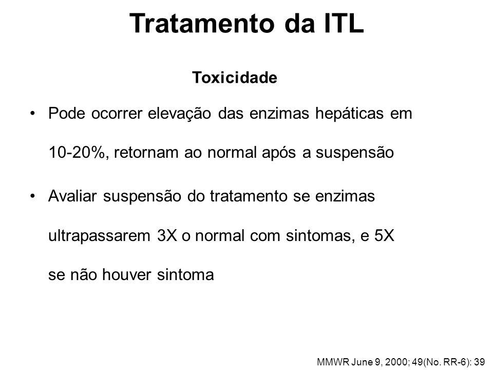 Esquemas com INH –CDC: 9 meses (270 doses) de tratamento, preferível 6 meses (180 doses), alternativo Intermitente 2X/semana (DOT) –9 meses (180 doses) –6 meses (52 doses) Tratamento da ITL Duração