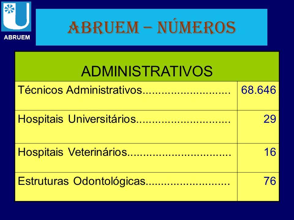 ABRUEM – números ABRUEM GRADUAÇÃO Cursos de Graduação2.316 Alunos de Graduação758.000 PROGRAMAS DE PÓS-GRADUAÇÃO Mestrados Acadêmicos533 Mestrados Profissionalizantes37 Doutorados344 Alunos de Pós-Graduação Stricto-Sensu60.369