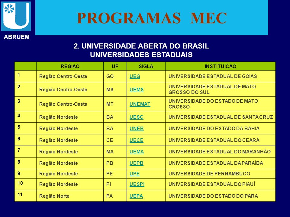 PROGRAMAS MEC ABRUEM 2.