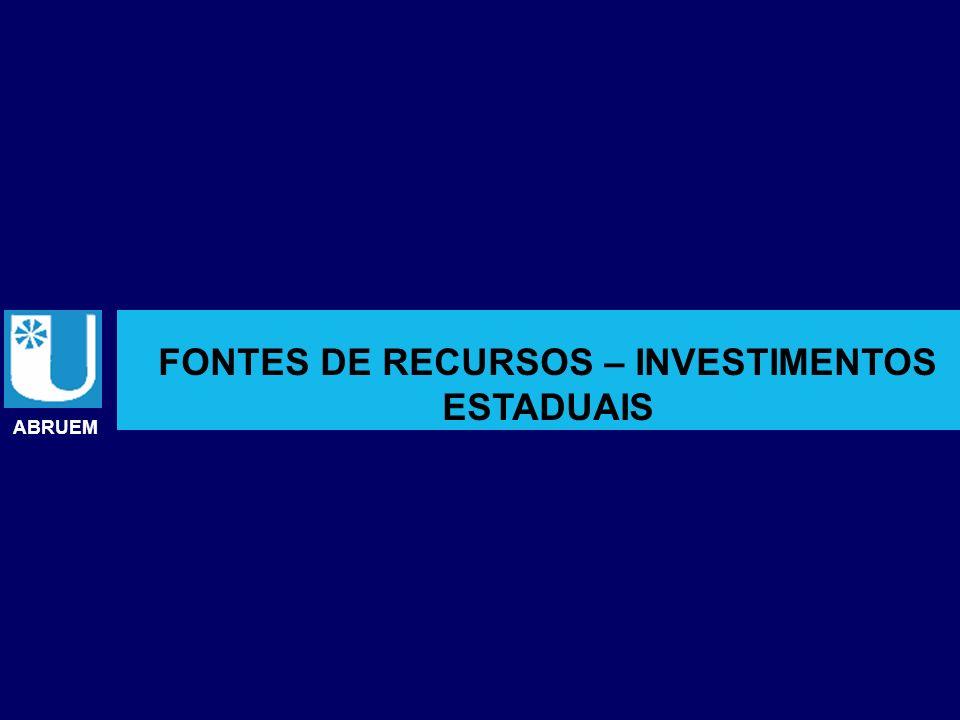 ABRUEM Investimentos dos governos estaduais em Ciência e Tecnologia (C&T), por regiões e unidades da federação 2000 - 2007 20002001200220032004200520062007 Total 2.854.300,53.287.091,43.473.286,23.705.693,63.900.472,64.027.328,34.282.095,05.687.432,4 Fonte – Portal MCT