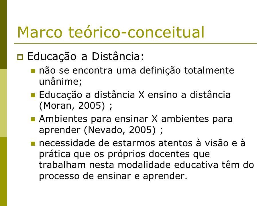 Práticas educativas em EAD ênfase nos sistemas ensinantes, sendo que a maior preocupação diz respeito à produção de materiais (Belloni, 2002); formas de organização de equipes: a abordagem multidisciplinar, pluridisciplinar e interdisciplinar (Santos, 2003); interdisciplinaridade faz-se, antes, entre os indivíduos para, só depois, concretizar-se na inter-relação entre as disciplinas (Maheu, 2007, s/p).