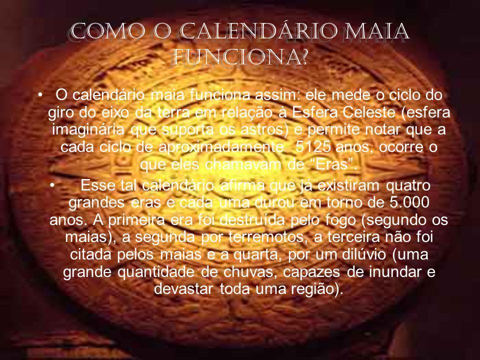 Conclusão Eu cheguei à conclusão de que os maias estão,na verdade dizendo que um ciclo vai se encerrar em 21 de dezembro de 2012, mas não podemos falar em fim do mundo, porque isso nunca foi profetizado pelos maias,nem sugerido pelo filme, e a partir do que eu pesquisei, o ritual que eles faziam para ver se o fim do mundo seria em 2012 ainda não foi feito.
