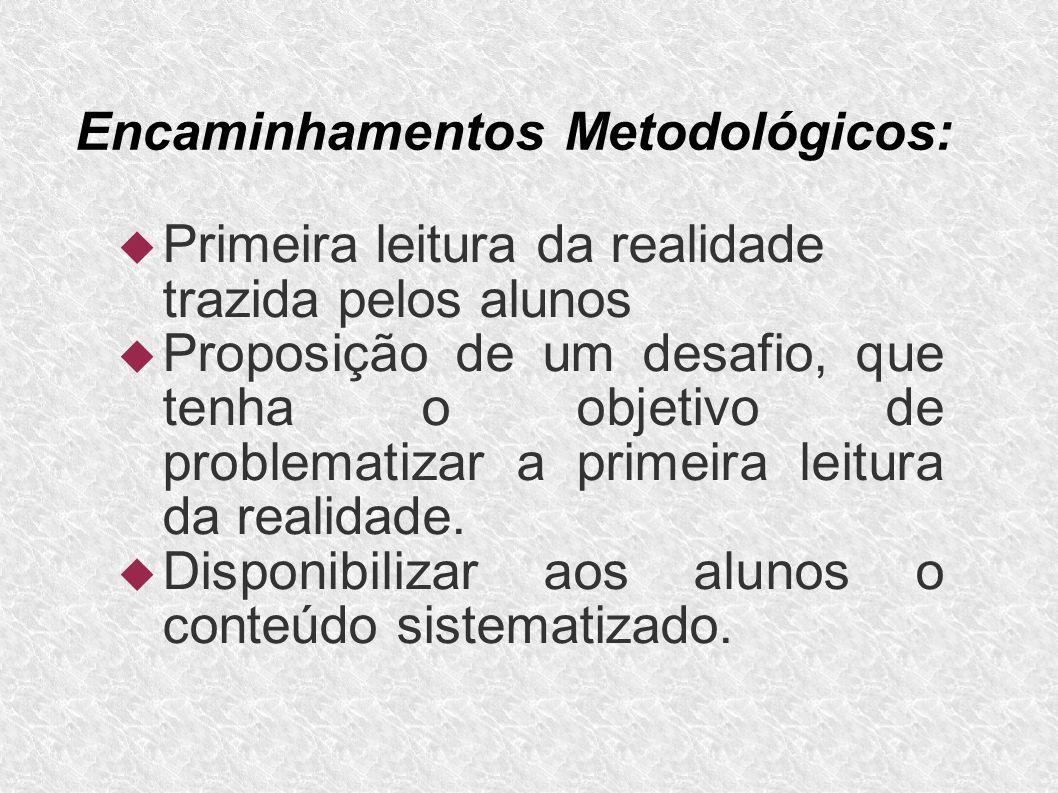 Encaminhamentos Metodológicos: Processo de assimilação do conhecimento através de práticas corporais, atividades que envolvam a escrita ou apresentações verbais.