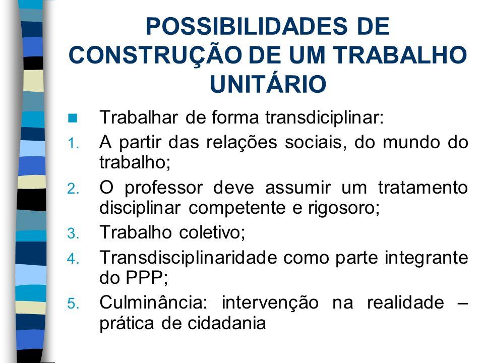 POSSIBILIDADES DE CONSTRUÇÃO DE UM TRABALHO UNITÁRIO Como organizar, de forma critica, o trabalho pedagógico na escola.