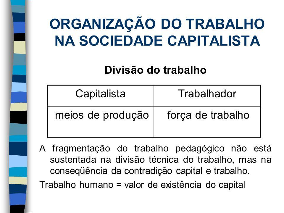 ORGANIZAÇÃO DO TRABALHO PEDAGÓGICO NA SOCIEDADE CAPITALISTA A escola é capitalista porque contribui para a valorização do capital, e não porque o trabalho pedagógico é fragmentado.
