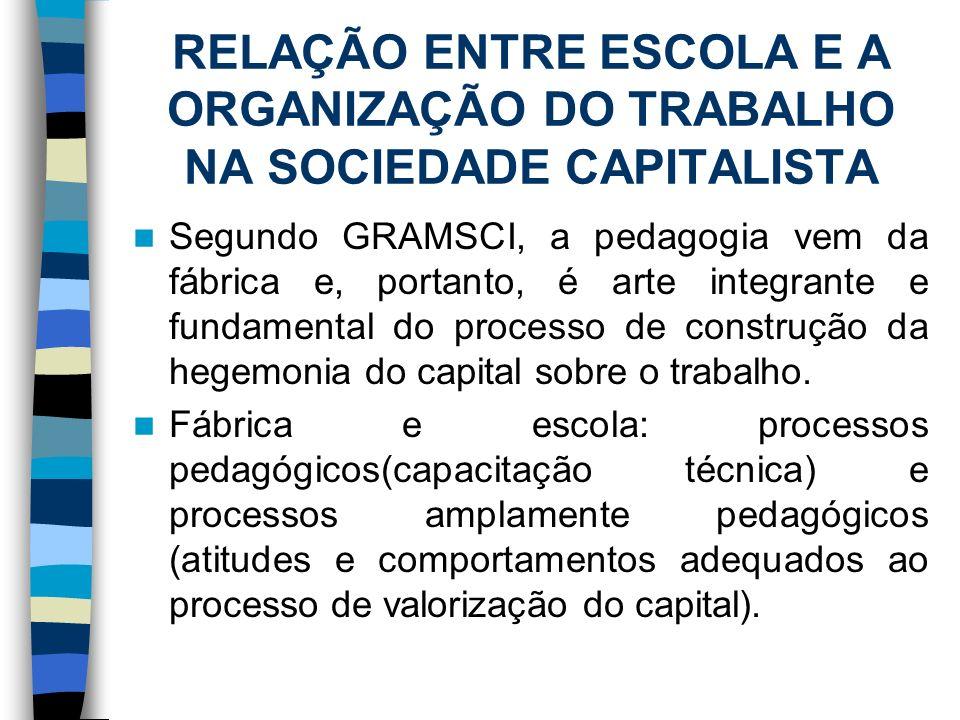 RELAÇÃO ENTRE ESCOLA E A ORGANIZAÇÃO DO TRABALHO NA SOCIEDADE CAPITALISTA É, pois, por meio do disciplinamento para a vida social e produtiva, ou seja, do desenvolvimento das capacidades (ou competências) necessárias ao trabalho e à participação social, sob a hegemonia do capital, que a escola desempenha sua função no que diz respeito ao processo de valorização do capital.
